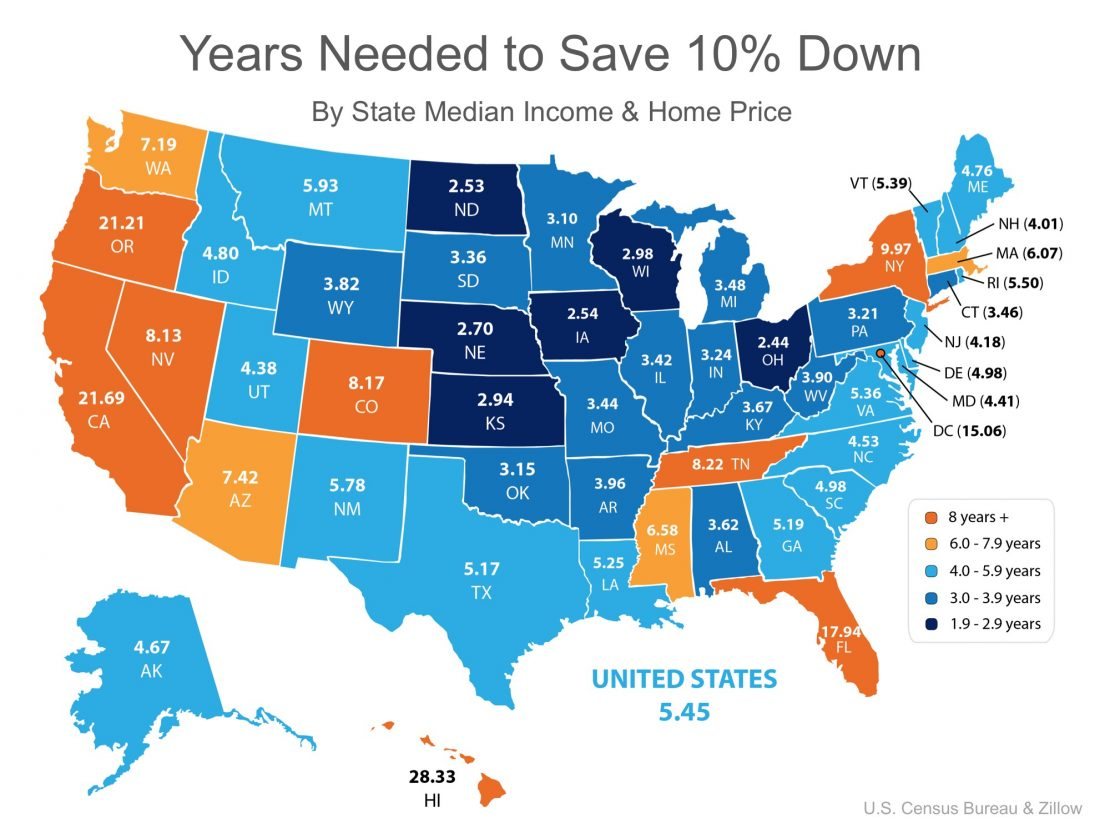 You Can Save For A Down Payment Faster Than You Think Jennifer Nelson